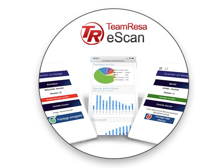 La solution TeamResa eScan – Pointages, contrôles d'accès de vos événements
