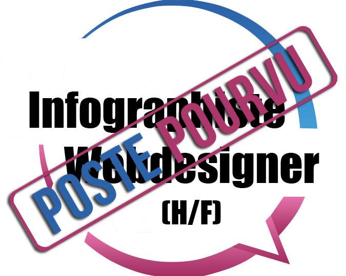 OFFRE DE STAGE INFOGRAPHISTE/ WEBDESIGNER (H/F)