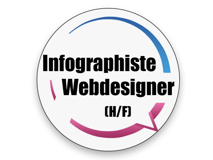OFFRE DE STAGE ASSISTANT(E) INFOGRAPHISTE / WEBDESIGNER (H/F)